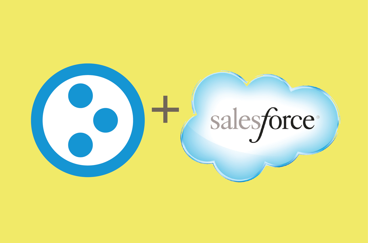 Plone+Salesforce